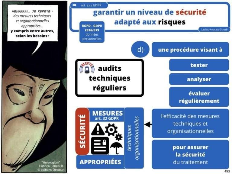 235-RGPD-GDPR-e-Privacy-SYNTHESE-audit-contrat-Constellation-Avocats-©Ledieu-Avocats.493-1024x768