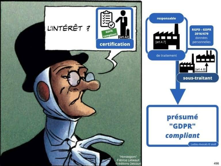 235-RGPD-GDPR-e-Privacy-SYNTHESE-audit-contrat-Constellation-Avocats-©Ledieu-Avocats.498-1024x768