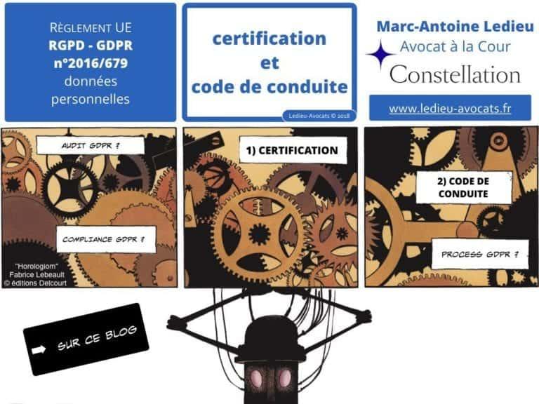235-RGPD-GDPR-e-Privacy-SYNTHESE-audit-contrat-Constellation-Avocats-©Ledieu-Avocats.499-1024x768