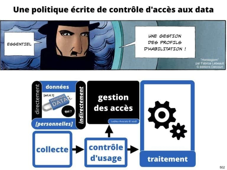 235-RGPD-GDPR-e-Privacy-SYNTHESE-audit-contrat-Constellation-Avocats-©Ledieu-Avocats.502-1024x768