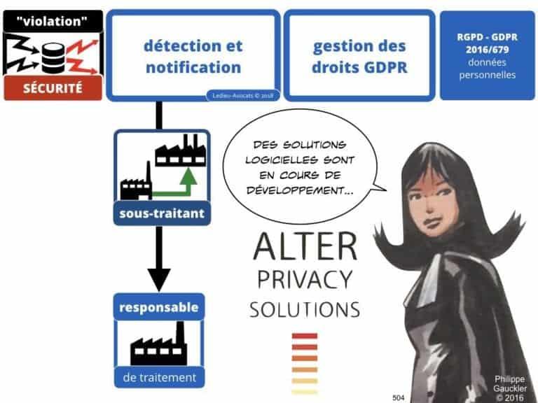 235-RGPD-GDPR-e-Privacy-SYNTHESE-audit-contrat-Constellation-Avocats-©Ledieu-Avocats.504-1024x768