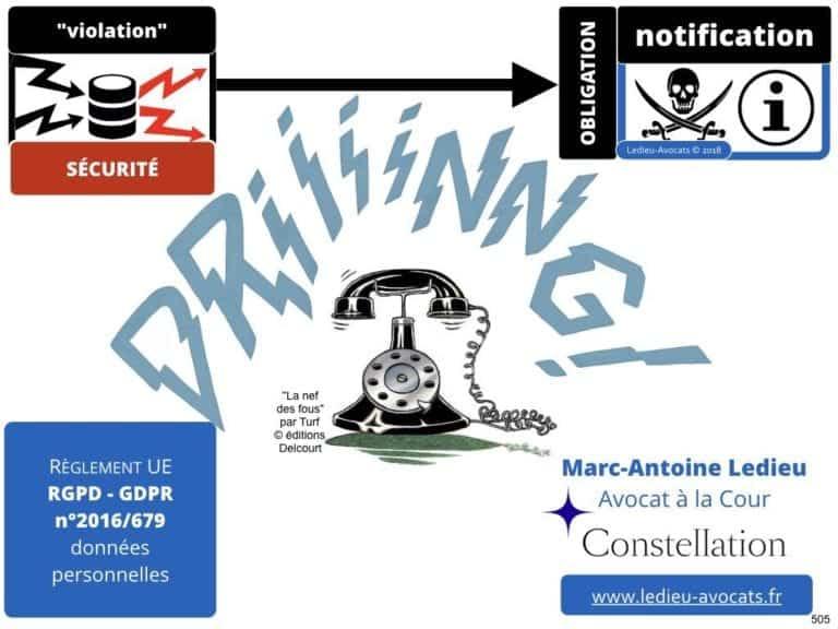235-RGPD-GDPR-e-Privacy-SYNTHESE-audit-contrat-Constellation-Avocats-©Ledieu-Avocats.505-1024x768