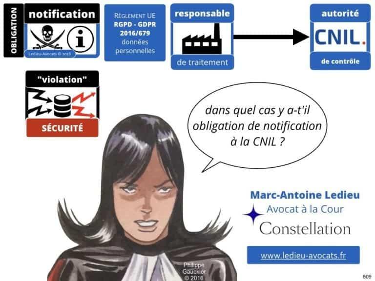 235-RGPD-GDPR-e-Privacy-SYNTHESE-audit-contrat-Constellation-Avocats-©Ledieu-Avocats.509-1024x768