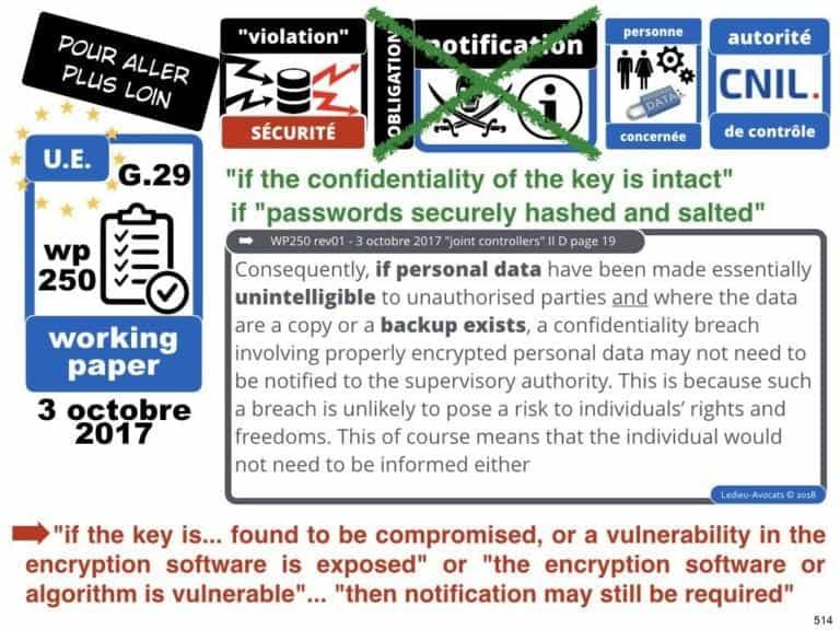 235-RGPD-GDPR-e-Privacy-SYNTHESE-audit-contrat-Constellation-Avocats-©Ledieu-Avocats.514-1024x768