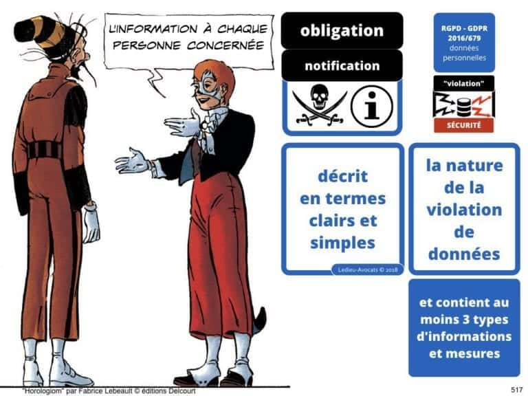 235-RGPD-GDPR-e-Privacy-SYNTHESE-audit-contrat-Constellation-Avocats-©Ledieu-Avocats.517-1024x768