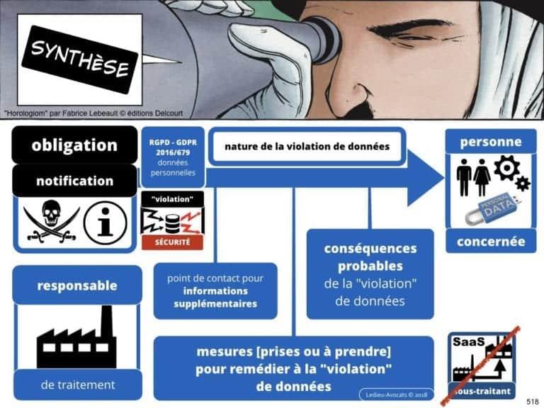 235-RGPD-GDPR-e-Privacy-SYNTHESE-audit-contrat-Constellation-Avocats-©Ledieu-Avocats.518-1024x768