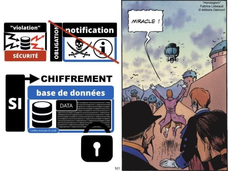 235-RGPD-GDPR-e-Privacy-SYNTHESE-audit-contrat-Constellation-Avocats-©Ledieu-Avocats.521-1024x768