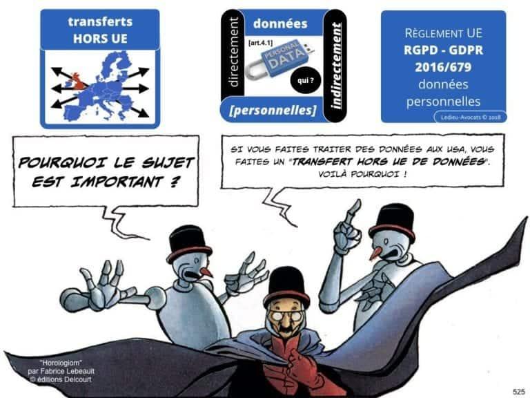 235-RGPD-GDPR-e-Privacy-SYNTHESE-audit-contrat-Constellation-Avocats-©Ledieu-Avocats.525-1024x768