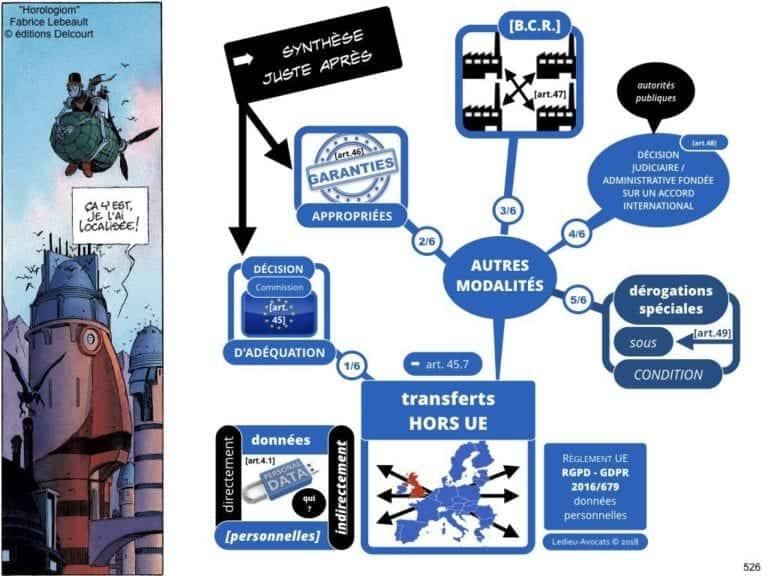 235-RGPD-GDPR-e-Privacy-SYNTHESE-audit-contrat-Constellation-Avocats-©Ledieu-Avocats.526-1024x768