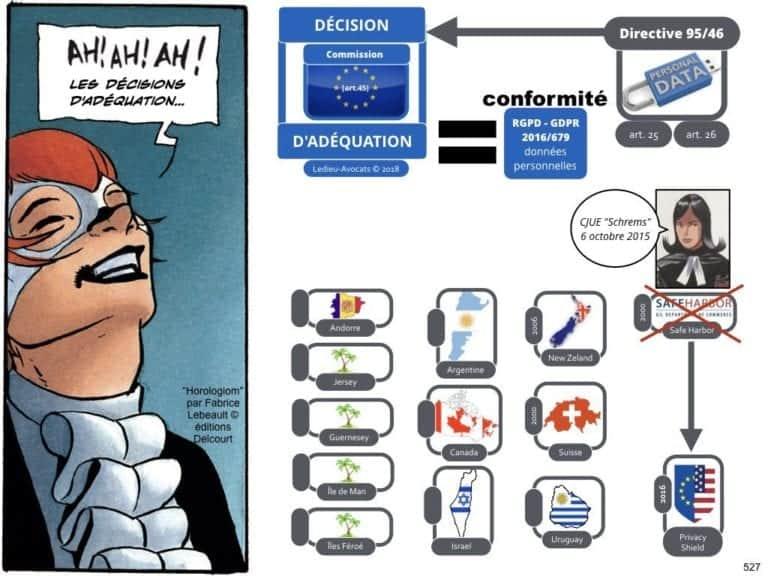 235-RGPD-GDPR-e-Privacy-SYNTHESE-audit-contrat-Constellation-Avocats-©Ledieu-Avocats.527-1024x768