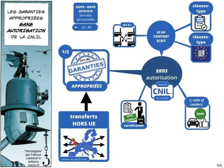 235-RGPD-GDPR-e-Privacy-SYNTHESE-audit-contrat-Constellation-Avocats-©Ledieu-Avocats.528-1024x768