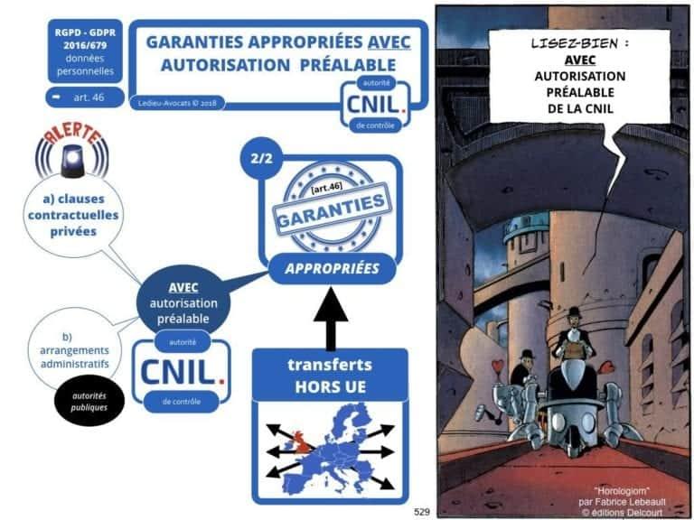 235-RGPD-GDPR-e-Privacy-SYNTHESE-audit-contrat-Constellation-Avocats-©Ledieu-Avocats.529-1024x768