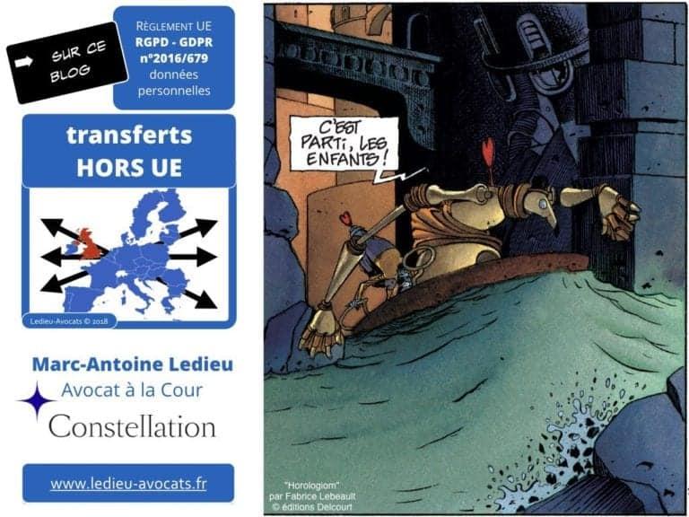 235-RGPD-GDPR-e-Privacy-SYNTHESE-audit-contrat-Constellation-Avocats-©Ledieu-Avocats.530-1024x768