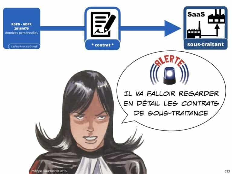 235-RGPD-GDPR-e-Privacy-SYNTHESE-audit-contrat-Constellation-Avocats-©Ledieu-Avocats.533-1024x768