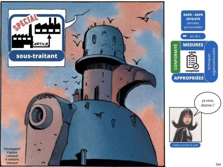 235-RGPD-GDPR-e-Privacy-SYNTHESE-audit-contrat-Constellation-Avocats-©Ledieu-Avocats.534-1024x768