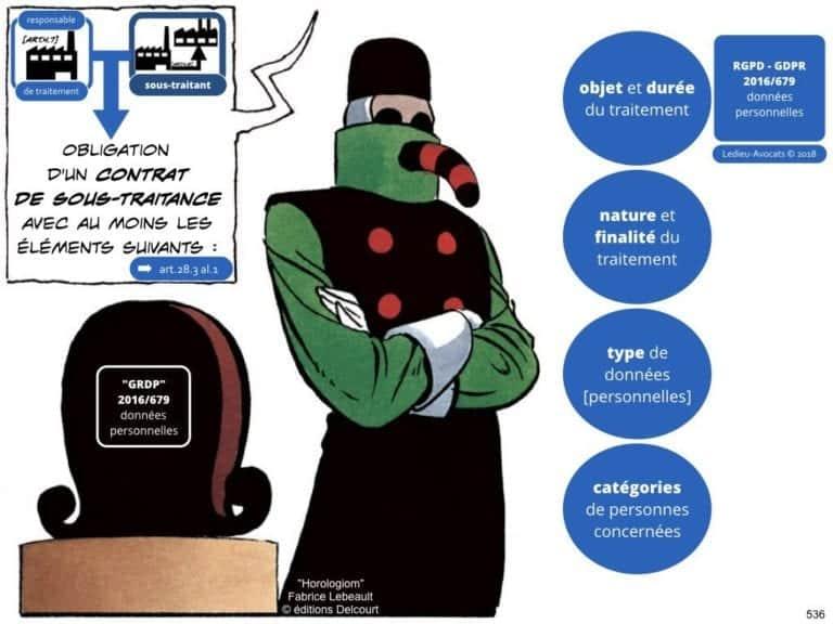 235-RGPD-GDPR-e-Privacy-SYNTHESE-audit-contrat-Constellation-Avocats-©Ledieu-Avocats.536-1024x768