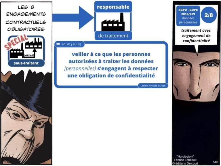 235-RGPD-GDPR-e-Privacy-SYNTHESE-audit-contrat-Constellation-Avocats-©Ledieu-Avocats.540-1024x768