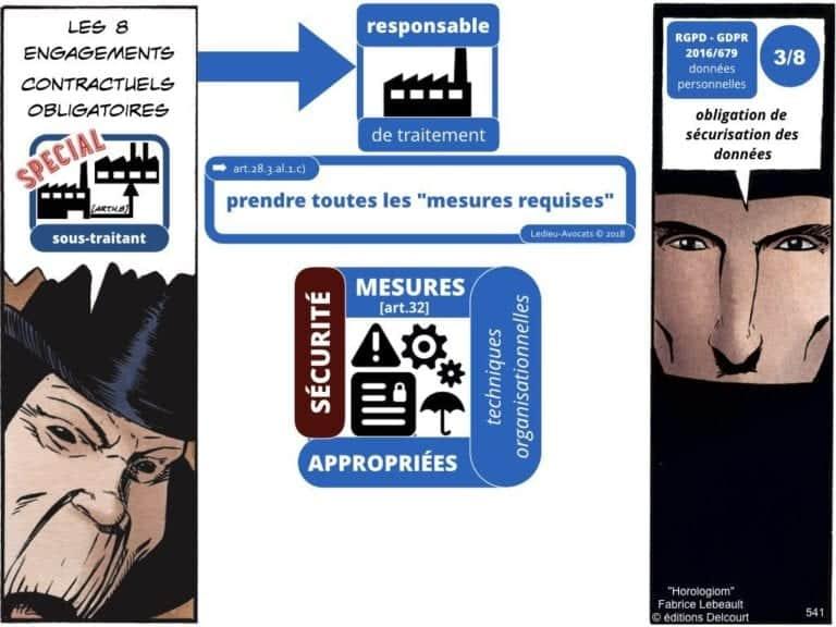 235-RGPD-GDPR-e-Privacy-SYNTHESE-audit-contrat-Constellation-Avocats-©Ledieu-Avocats.541-1024x768
