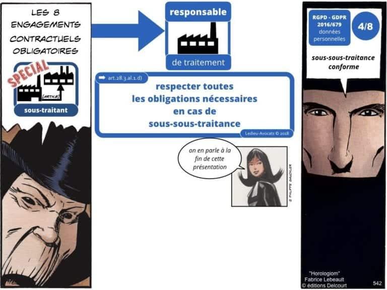235-RGPD-GDPR-e-Privacy-SYNTHESE-audit-contrat-Constellation-Avocats-©Ledieu-Avocats.542-1024x768