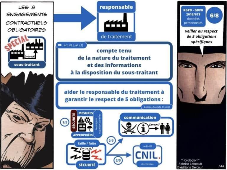 235-RGPD-GDPR-e-Privacy-SYNTHESE-audit-contrat-Constellation-Avocats-©Ledieu-Avocats.544-1024x768