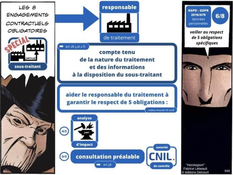 235-RGPD-GDPR-e-Privacy-SYNTHESE-audit-contrat-Constellation-Avocats-©Ledieu-Avocats.545-1024x768