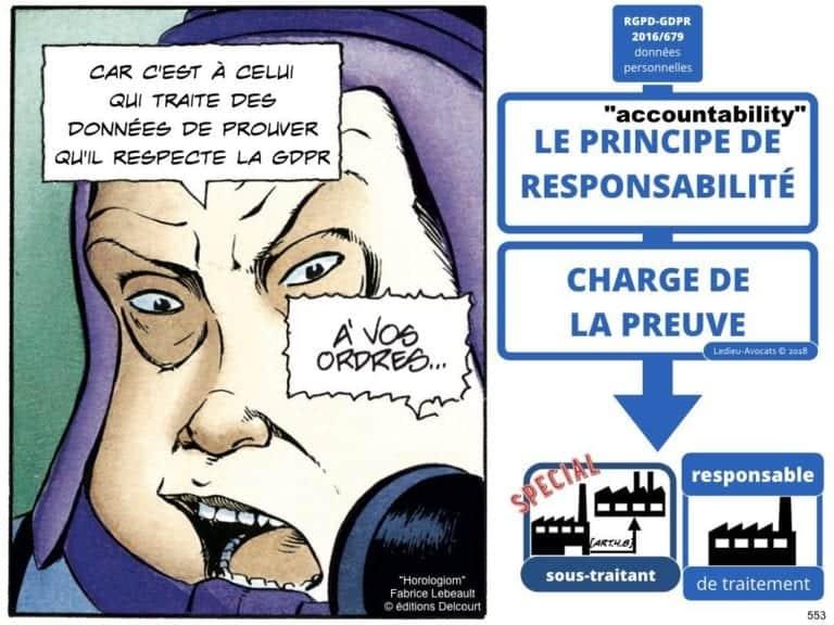 235-RGPD-GDPR-e-Privacy-SYNTHESE-audit-contrat-Constellation-Avocats-©Ledieu-Avocats.553-1024x768