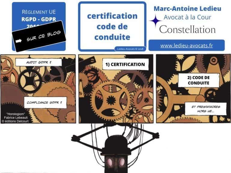 235-RGPD-GDPR-e-Privacy-SYNTHESE-audit-contrat-Constellation-Avocats-©Ledieu-Avocats.556-1024x768