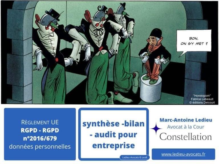 235-RGPD-GDPR-e-Privacy-SYNTHESE-audit-contrat-Constellation-Avocats-©Ledieu-Avocats.574-1024x768