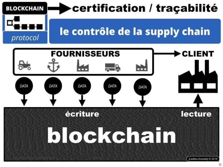237-blockchain-a-quoi-ça-sert-la-traçabilité-conference-INSEEC-U-ESCE-ECE-IFG-©Ledieu-Avocats-Constellation-Avocats.011-1024x768