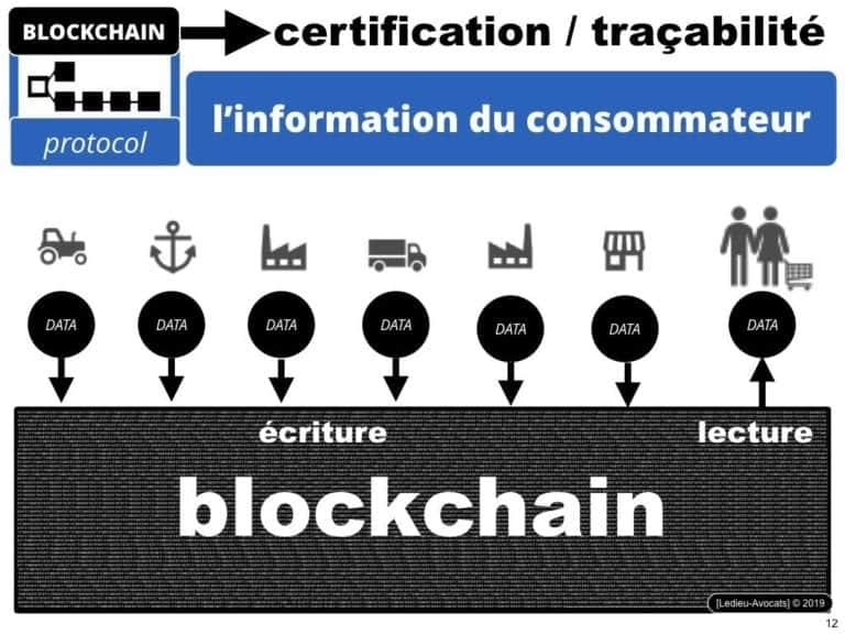 237-blockchain-a-quoi-ça-sert-la-traçabilité-conference-INSEEC-U-ESCE-ECE-IFG-©Ledieu-Avocats-Constellation-Avocats.012-1024x768