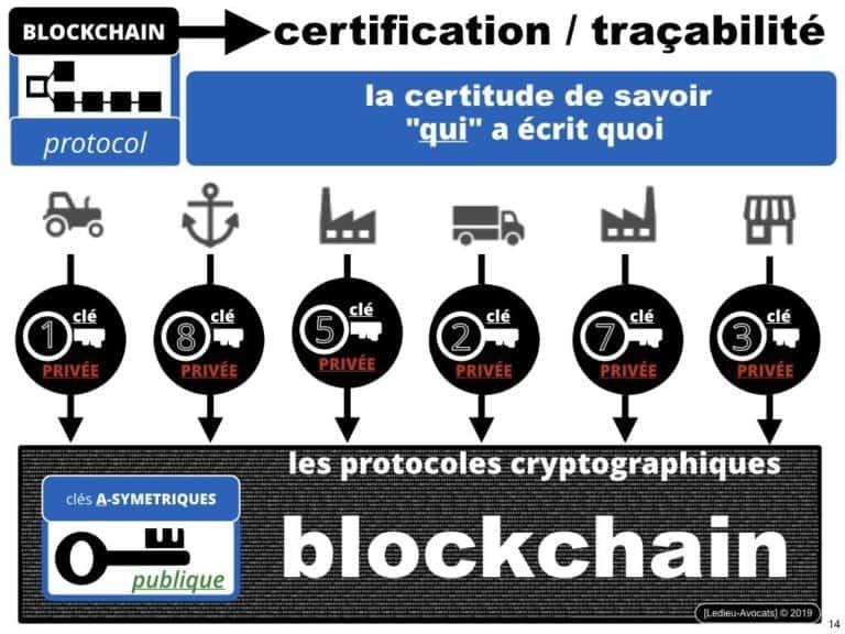 237-blockchain-a-quoi-ça-sert-la-traçabilité-conference-INSEEC-U-ESCE-ECE-IFG-©Ledieu-Avocats-Constellation-Avocats.014-1024x768