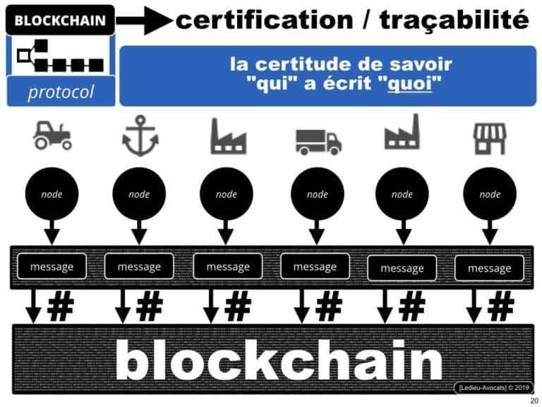237-blockchain-a-quoi-ça-sert-la-traçabilité-conference-INSEEC-U-ESCE-ECE-IFG-©Ledieu-Avocats-Constellation-Avocats.020-1024x768