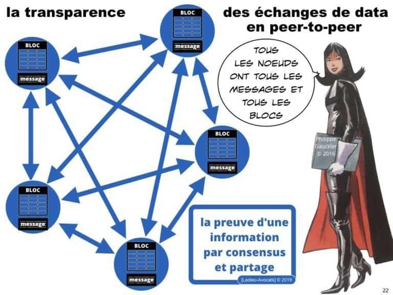 237-blockchain-a-quoi-ça-sert-la-traçabilité-conference-INSEEC-U-ESCE-ECE-IFG-©Ledieu-Avocats-Constellation-Avocats.022-1024x768