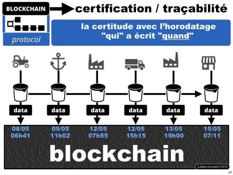 237-blockchain-a-quoi-ça-sert-la-traçabilité-conference-INSEEC-U-ESCE-ECE-IFG-©Ledieu-Avocats-Constellation-Avocats.023-1024x768