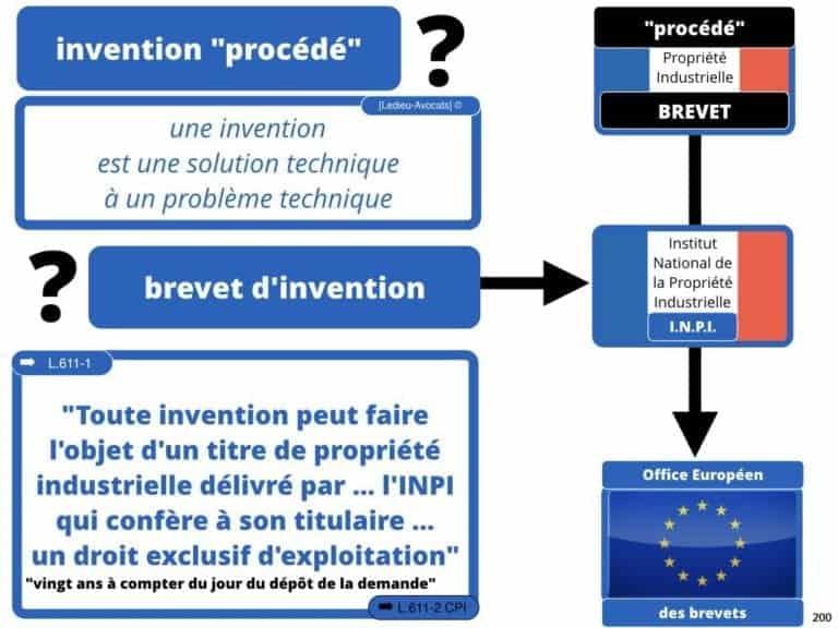 238-le-droit-du-numerique-BtoB-pour-start-up-incubee-a-Polytechnique-X-©Ledieu-Avocats-Constellation.200-1024x768