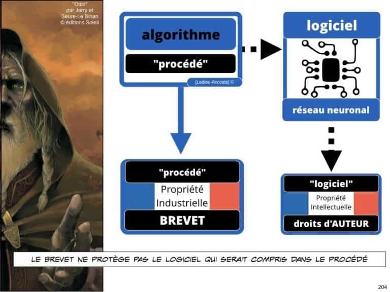 238-le-droit-du-numerique-BtoB-pour-start-up-incubee-a-Polytechnique-X-©Ledieu-Avocats-Constellation.204-1024x768