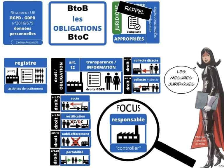 238-le-droit-du-numerique-BtoB-pour-start-up-incubee-a-Polytechnique-X-©Ledieu-Avocats-Constellation.323-1024x768