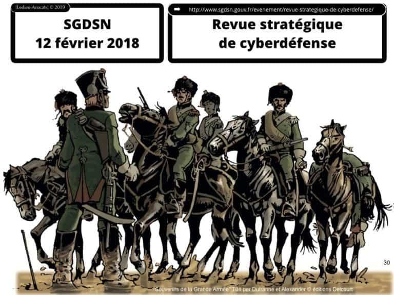 241-07-2019-CYBER-securite-des-systemes-dinformation-OIV-LPM-2005-operateur-dimportance-vitale-Constellation©Ledieu-Avocats.030-1024x768