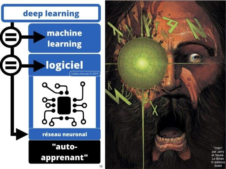 243-Intelligence-artificielle-machine-learning-COMMENT-ça-MARCHE-Constellation-Avocats©Ledieu-Avocats.010-1024x768
