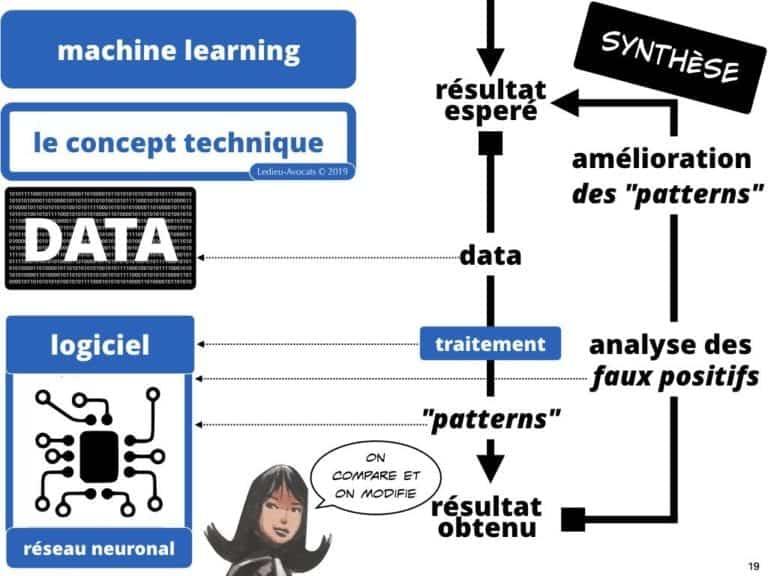 243-Intelligence-artificielle-machine-learning-COMMENT-ça-MARCHE-Constellation-Avocats©Ledieu-Avocats.019-1024x768