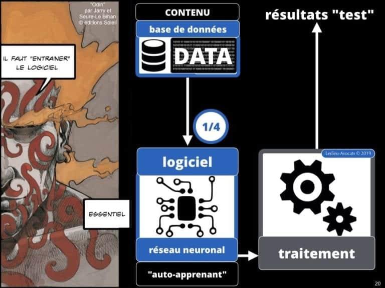 243-Intelligence-artificielle-machine-learning-COMMENT-ça-MARCHE-Constellation-Avocats©Ledieu-Avocats.020-1024x768