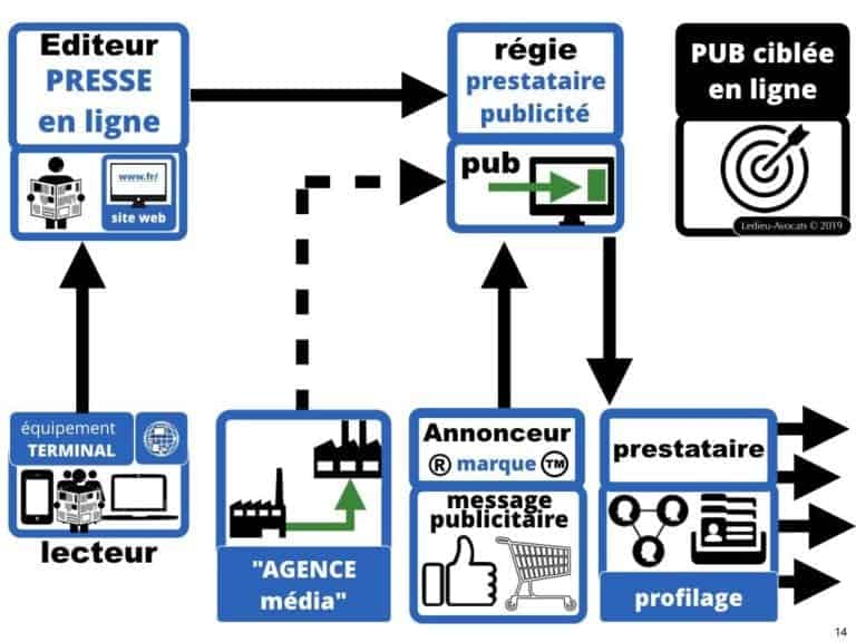 244-PUB-ciblée-PRESSE-en-ligne-RGPD-GDPR-e-Privacy-jurisprudence-2018-2019-CJUE-France-Constelation-Avocats©Ledieu-Avocats.014-1024x768