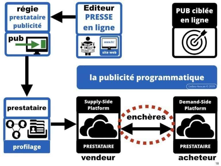 244-PUB-ciblée-PRESSE-en-ligne-RGPD-GDPR-e-Privacy-jurisprudence-2018-2019-CJUE-France-Constelation-Avocats©Ledieu-Avocats.018-1024x768