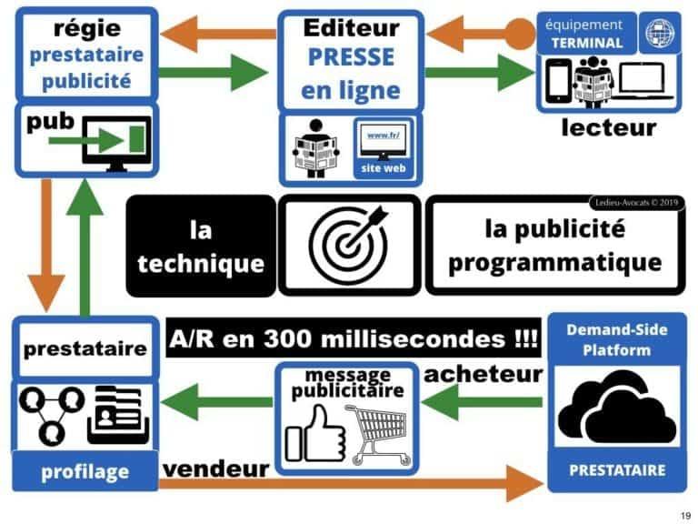 244-PUB-ciblée-PRESSE-en-ligne-RGPD-GDPR-e-Privacy-jurisprudence-2018-2019-CJUE-France-Constelation-Avocats©Ledieu-Avocats.019-1024x768