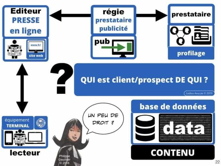 244-PUB-ciblée-PRESSE-en-ligne-RGPD-GDPR-e-Privacy-jurisprudence-2018-2019-CJUE-France-Constelation-Avocats©Ledieu-Avocats.022-1024x768