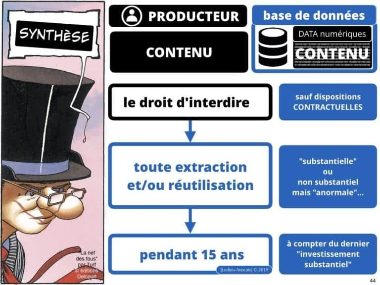 244-PUB-ciblée-PRESSE-en-ligne-RGPD-GDPR-e-Privacy-jurisprudence-2018-2019-CJUE-France-Constelation-Avocats©Ledieu-Avocats.044-1024x768