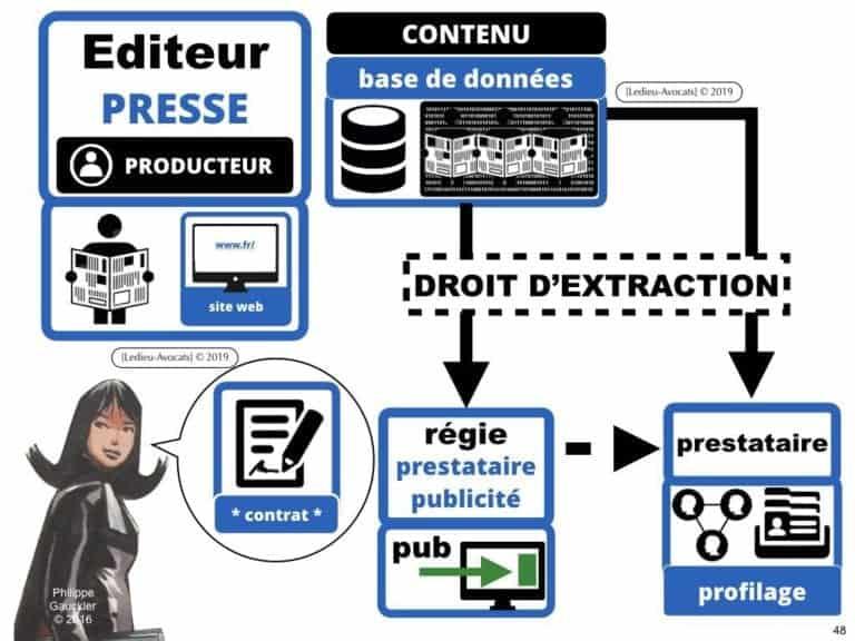 244-PUB-ciblée-PRESSE-en-ligne-RGPD-GDPR-e-Privacy-jurisprudence-2018-2019-CJUE-France-Constelation-Avocats©Ledieu-Avocats.048-1024x768