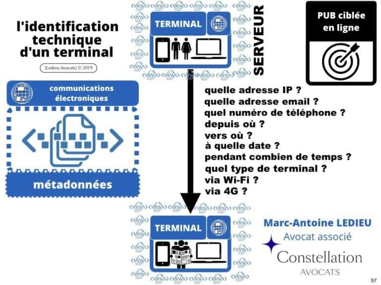 244-PUB-ciblée-PRESSE-en-ligne-RGPD-GDPR-e-Privacy-jurisprudence-2018-2019-CJUE-France-Constelation-Avocats©Ledieu-Avocats.057-1024x768