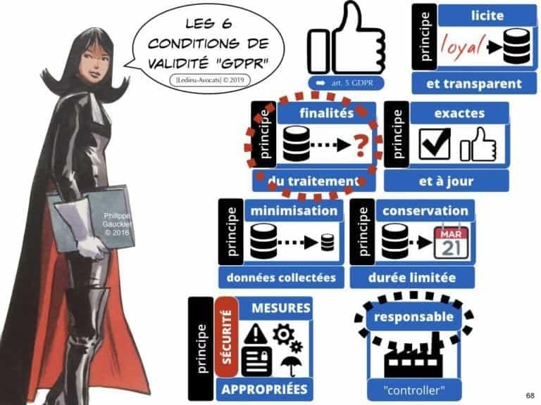 244-PUB-ciblée-PRESSE-en-ligne-RGPD-GDPR-e-Privacy-jurisprudence-2018-2019-CJUE-France-Constelation-Avocats©Ledieu-Avocats.068-1024x768