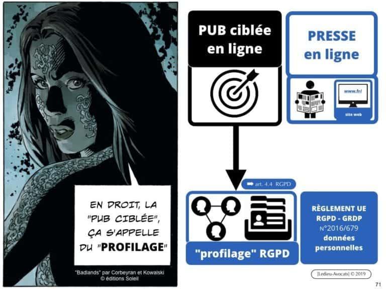 244-PUB-ciblée-PRESSE-en-ligne-RGPD-GDPR-e-Privacy-jurisprudence-2018-2019-CJUE-France-Constelation-Avocats©Ledieu-Avocats.071-1024x768